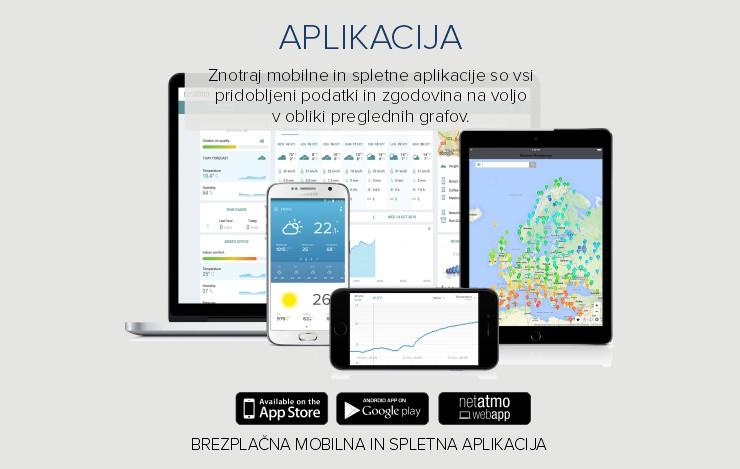 Netatmo vremenska postaja | aplikacija